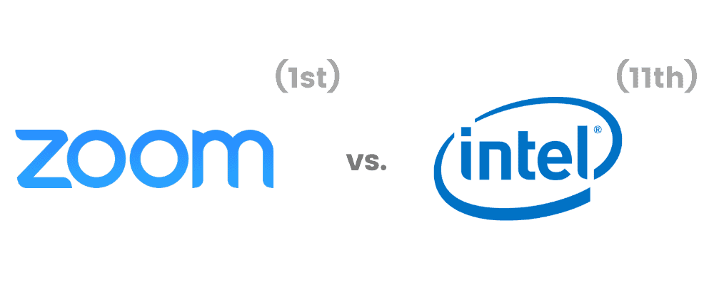 Zoom Intel Diversity Inclusion